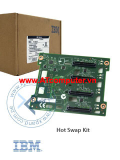 IBM server backplane hot swap SAS, SATA 3.5